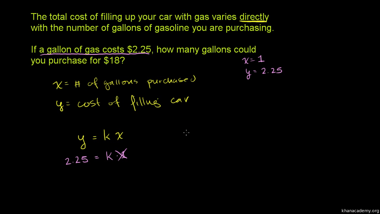 hight resolution of Direct variation word problem: filling gas (video)   Khan Academy