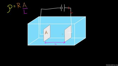small resolution of grade 9 circuit diagram