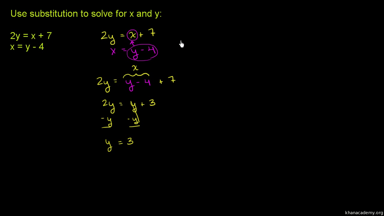 hight resolution of Systems of equations   8th grade   Math   Khan Academy