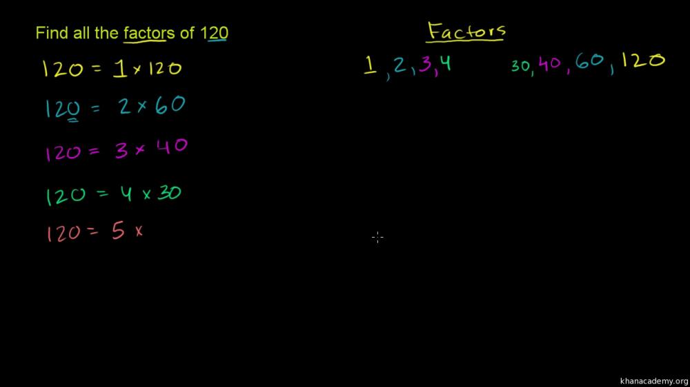 medium resolution of Factors