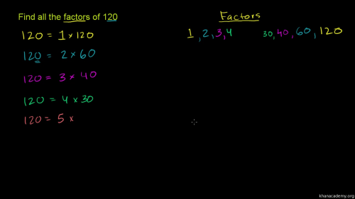 small resolution of Factors and multiples   Pre-algebra   Math   Khan Academy