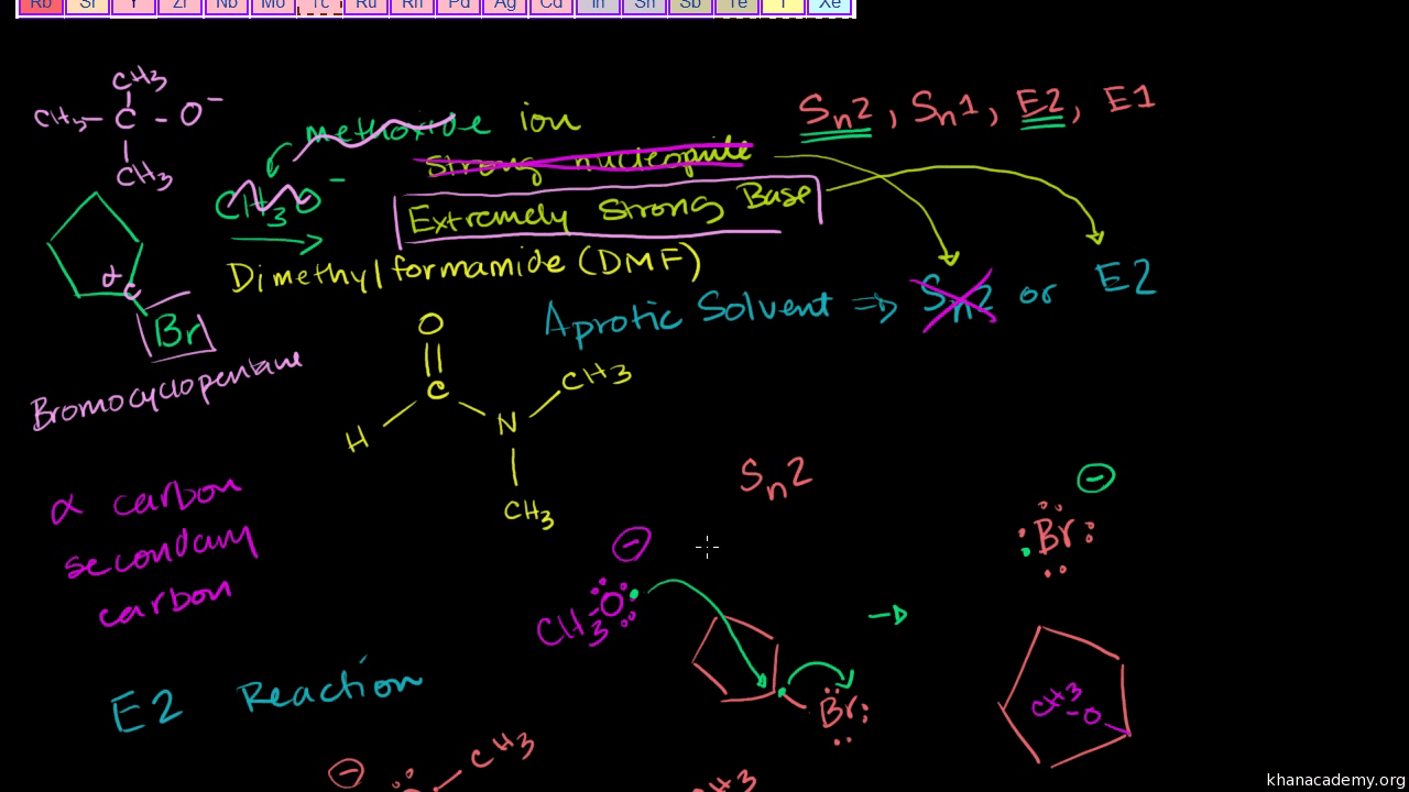 hight resolution of substitution and elimination reactions organic chemistry khan academy