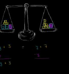 Solving equations \u0026 inequalities   Algebra 1   Math   Khan Academy [ 720 x 1280 Pixel ]