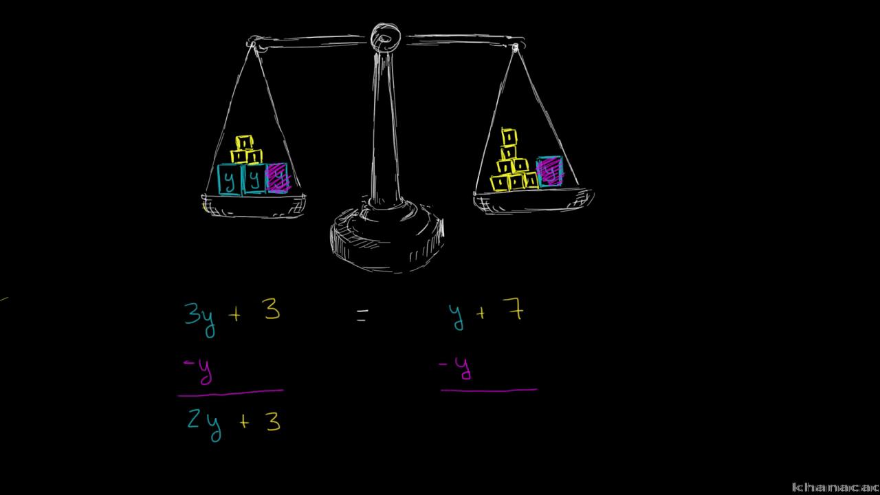 hight resolution of Solving equations \u0026 inequalities   Algebra 1   Math   Khan Academy