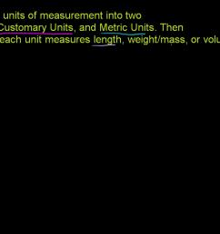 U.S. customary and metric units (video)   Khan Academy [ 720 x 1280 Pixel ]