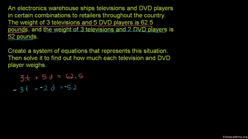 medium resolution of Systems of equations   Algebra 1   Math   Khan Academy