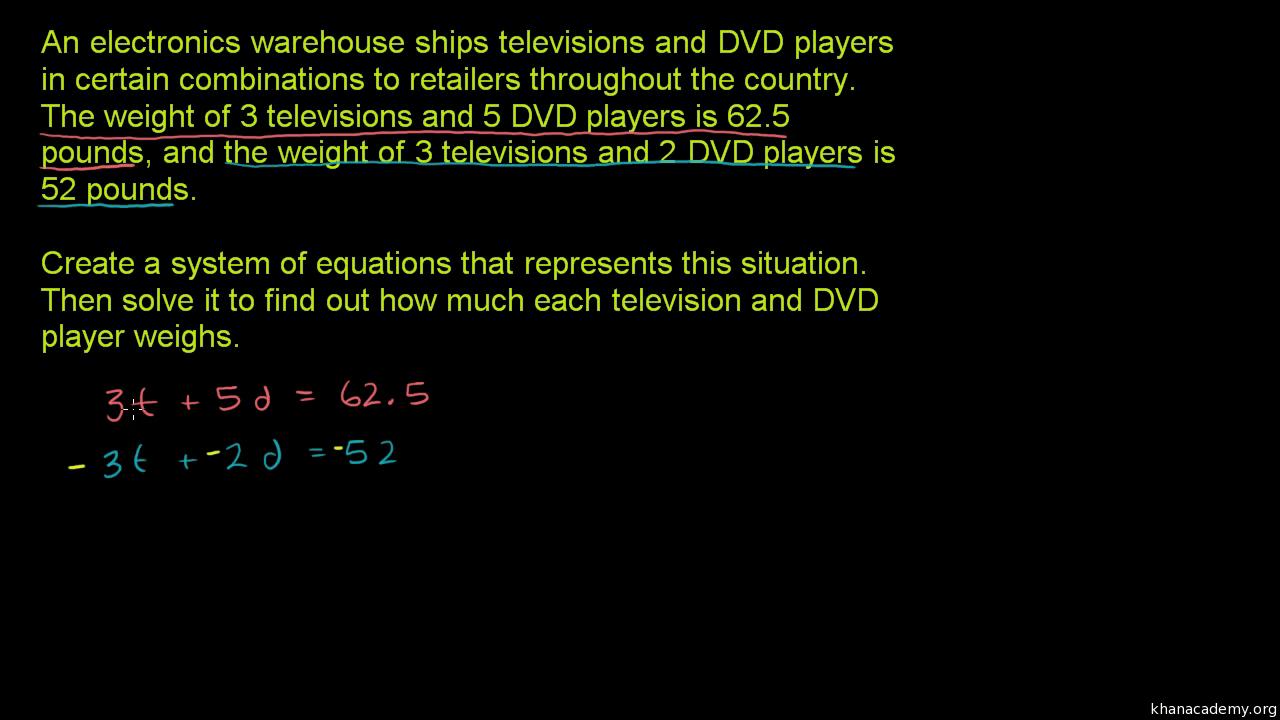 hight resolution of Systems of equations   Algebra 1   Math   Khan Academy