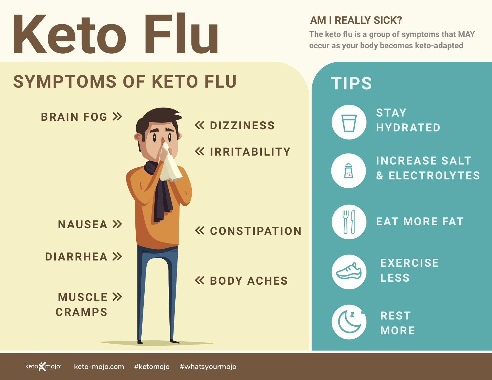 Health: Keto Flu, Facts & Remedies | KETO-MOJO