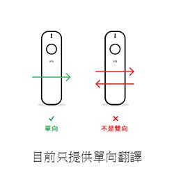 【行動即時翻譯機】翻譯神器-ili! 支援中,英,日語,不須網路,0.2秒就能翻譯! | 奇奇筆記