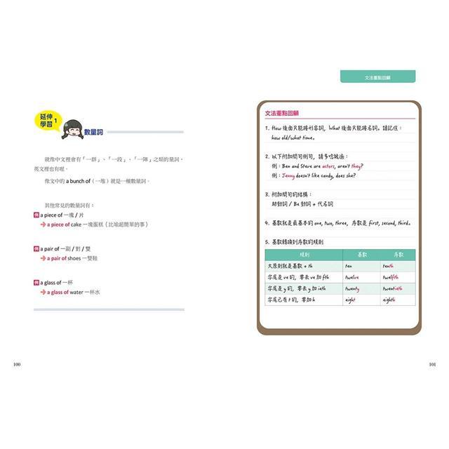 精進英文閱讀力: 從閱讀學會國中小必備60個文法重點(附QR Code線上音檔)-金石堂