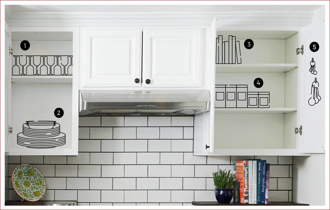 37 Useful Kitchen Organization Ideas for Your Home