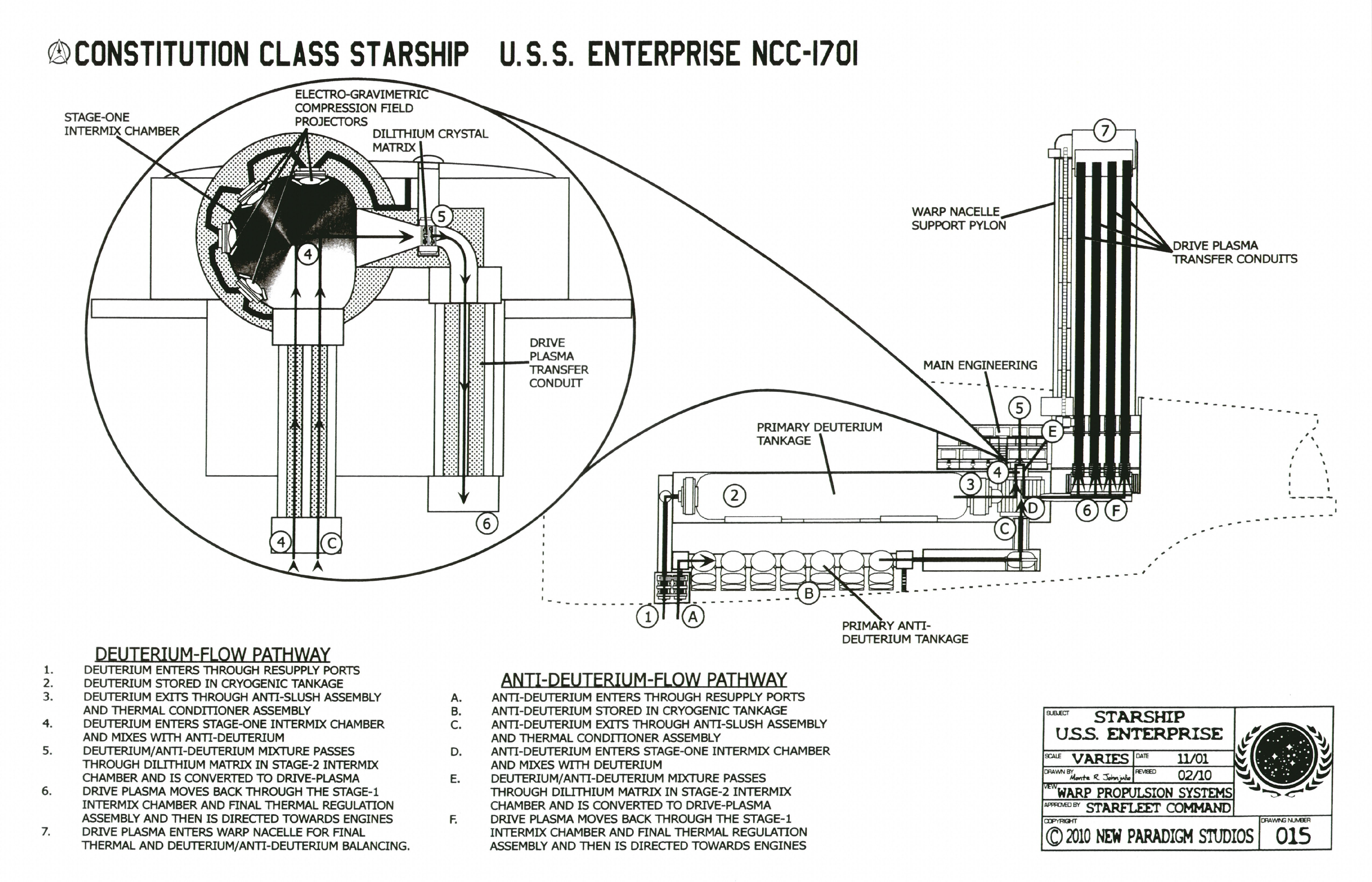 Star Trek Uss Enterprise Star Trek Schematics X