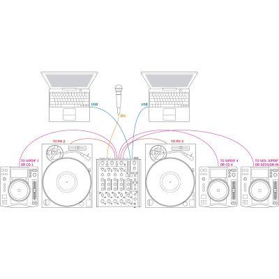 Rane DJ MP2015 + Laptopständer OR