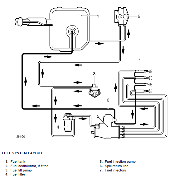 2002 vw passat vacuum hose diagram hotpoint dryer timer wiring 7 3 fuel pump leak, 7, free engine image for user manual download
