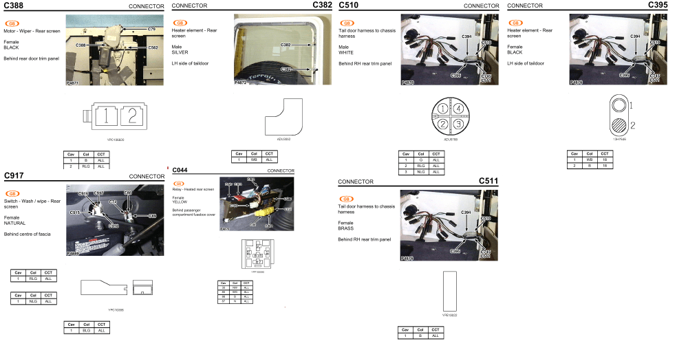 medium resolution of wiring the td5 rear door to a 300tdi land rover expedition please