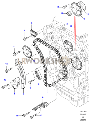 Timing Chain  24 Tdci  Land Rover Workshop