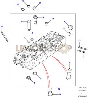 Cylinder Head  Land Rover Workshop