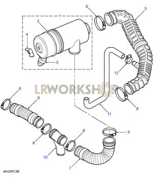 Air Filter  300Tdi  Land Rover Workshop
