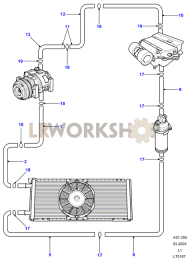 Land Rover 300tdi Wiring Diagram Land Rover Tools Wiring