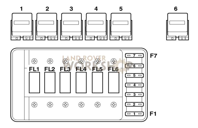 Fuses Diagram 96 Land Rover. Land Rover. Wiring Diagrams