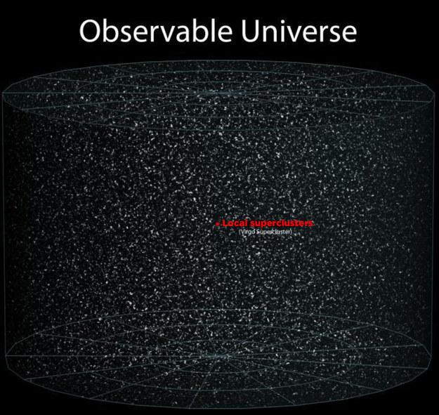 universo a escala 34