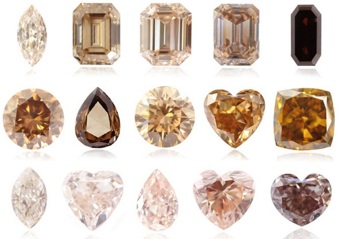 What Are Brown Diamonds Brown Diamonds FAQ Leibish