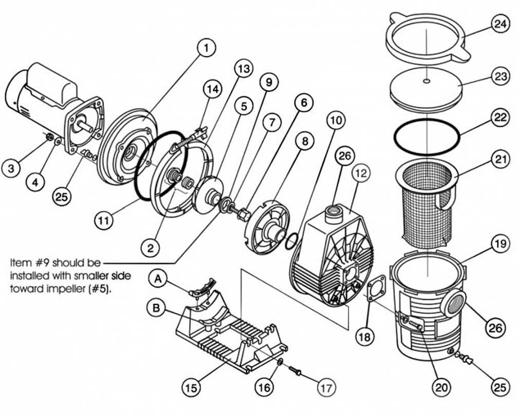 Pentair Ultra-Flow Pump Parts