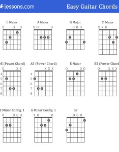 also the easy guitar chords for beginners with charts  examples rh lessons