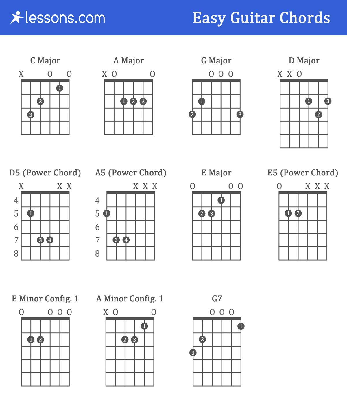 hight resolution of e major chord block diagram wiring diagram advance e major chord block diagram