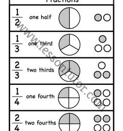 Fractions Worksheets First Grade - Lesson Tutor [ 1024 x 791 Pixel ]