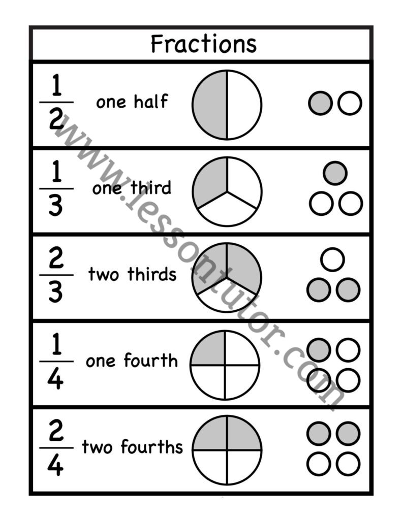 medium resolution of Fractions Worksheets First Grade - Lesson Tutor