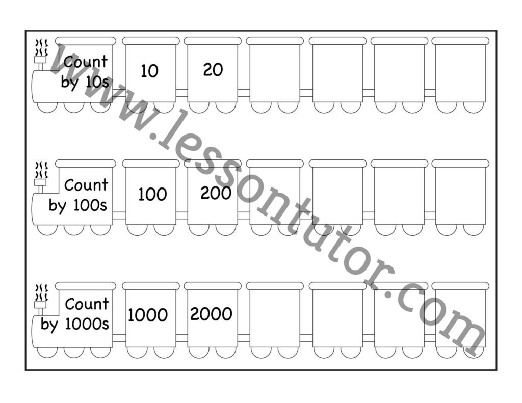 Skip Counting By 10 100 And Worksheet First Grade