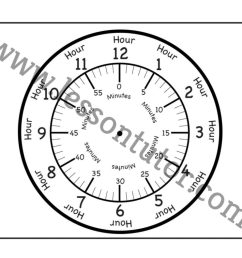 Time – Printable Clock Face – 4 Worksheets - First Grade - Lesson Tutor [ 791 x 1024 Pixel ]