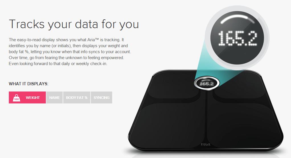 cele mai bune gadgeturi de pierdere în greutate