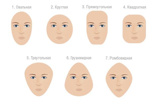 Cách chọn mũ: Mẫu khuôn mặt