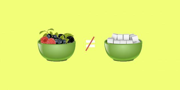 5 распространённых заблуждений о правильном питании