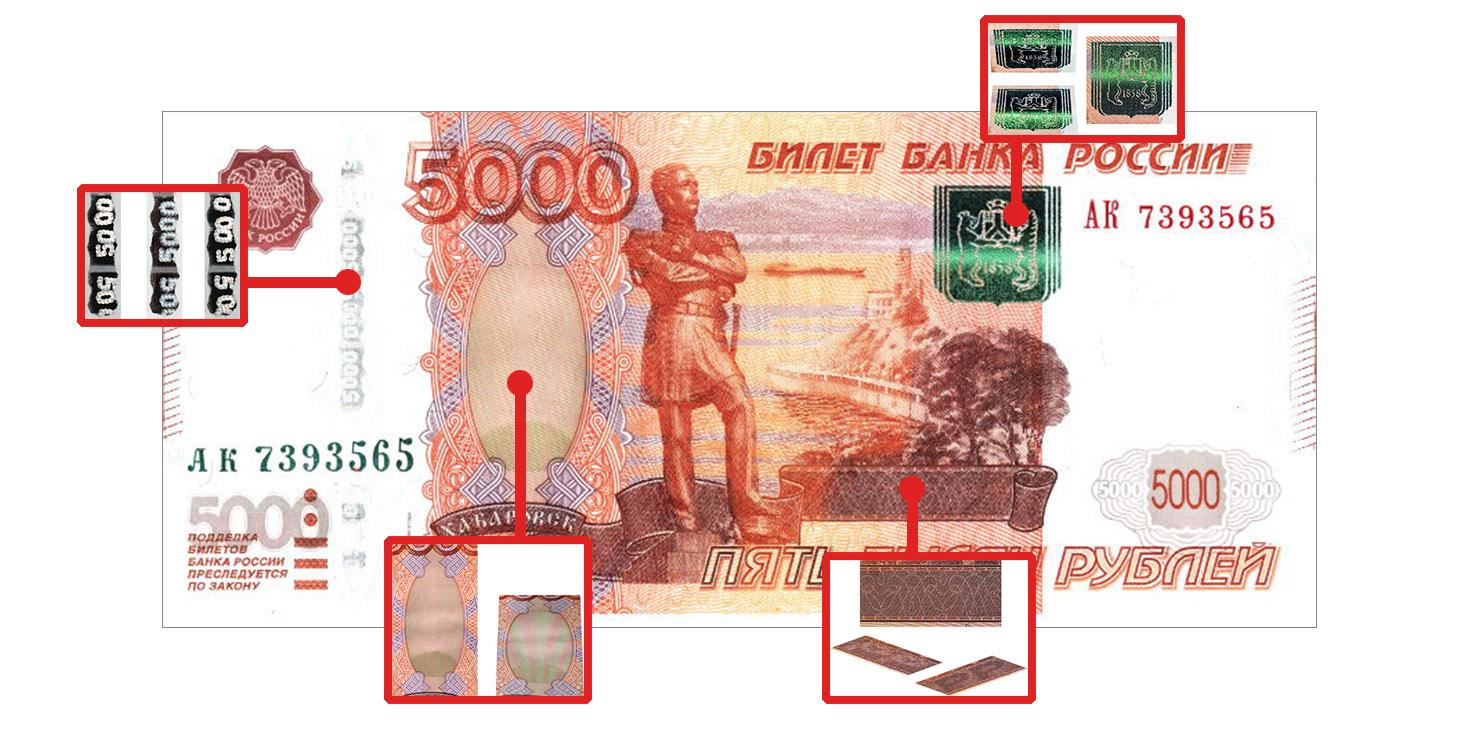 Как подделывают деньги, или Как отличить настоящие деньги от фальшивых