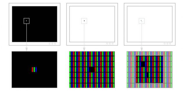 I pixel sinistro e destro sono in bilico, al centro - spezzati