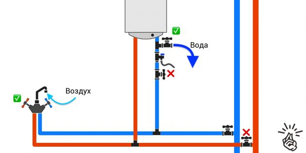 Como drenar a água da caldeira: conectando-se com um tee