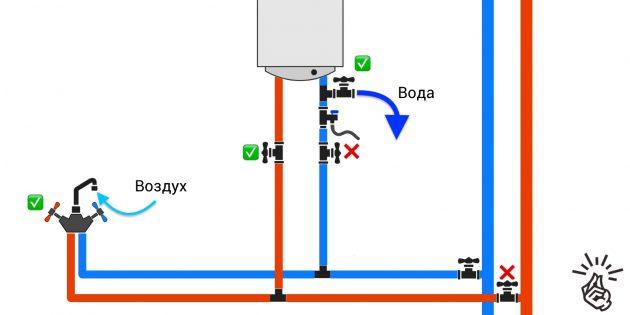 Como mesclar a água de um aquecedor de água: conexão com um tee