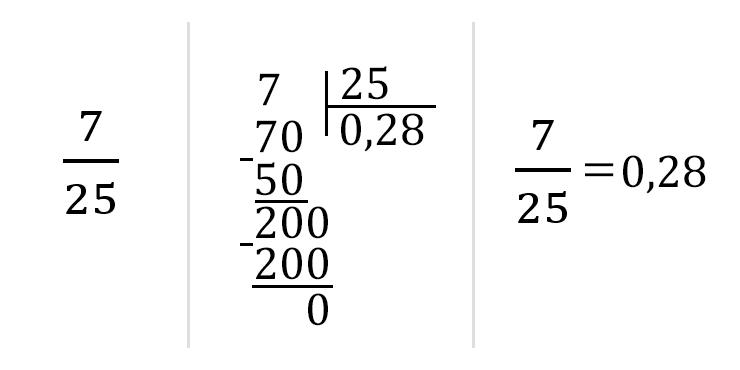 Obróć mianownik na 10, 100 lub 1 000
