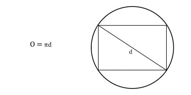 Cara Menemukan Panjang Lingkaran Melalui Diagonal Persegi Panjang Tertulis