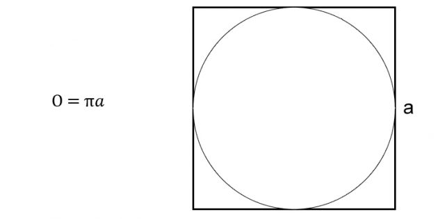 Cara menghitung panjang keliling melalui sisi kuadrat yang dijelaskan