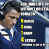 Cristiano Ronaldo, Manchester City, Real Madrid, UEFA Champions League