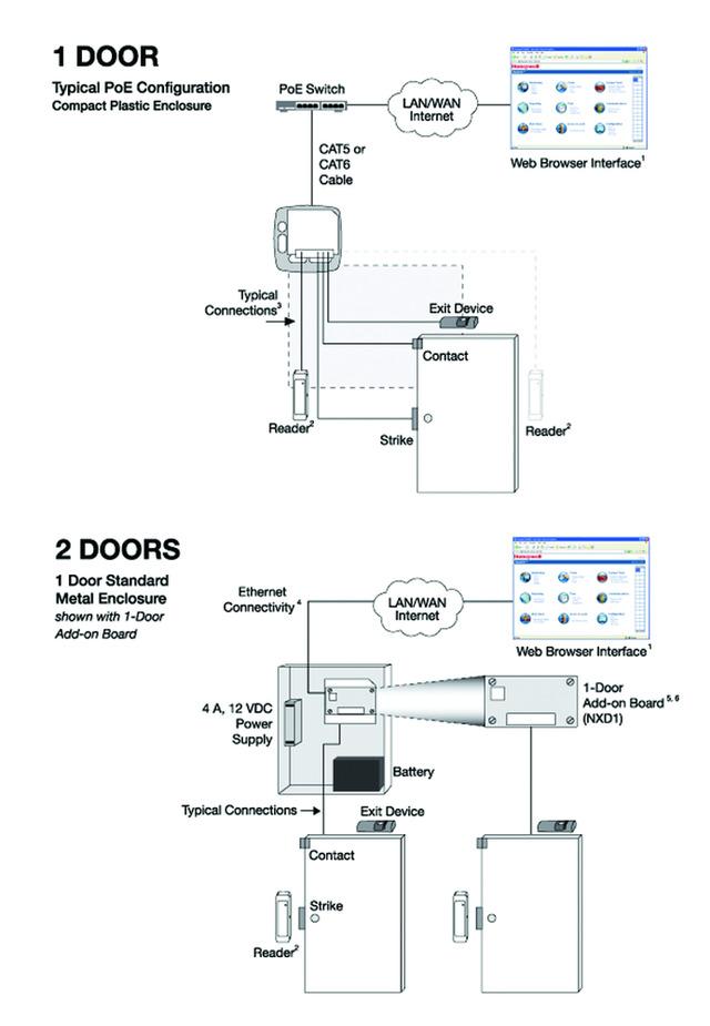 taking it to the web - netaxs single door wiring diagram