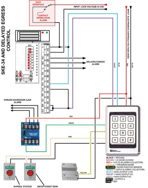 small resolution of standalones for commercial institutional security solutions wiring diagram for 917 essex delayed egress schematic show caption