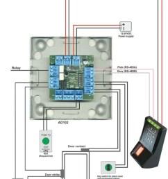 kaba wiring diagrams wiring diagramkaba ad102 kit opens the door to biometricsad102 kit operation diagram show [ 960 x 1275 Pixel ]
