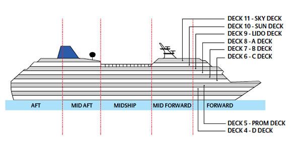 cruise ship diagram onan 5500 generator remote start wiring of categories and cabins adonia po cruises logitravel co ukdeck plan