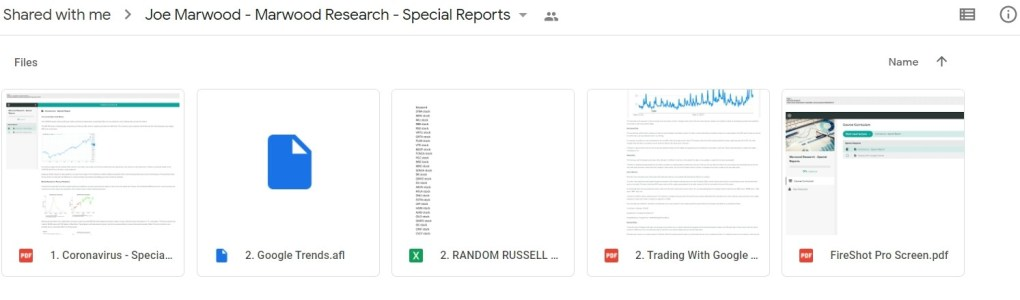 Joe Marwood – Marwood Research – Special Reports