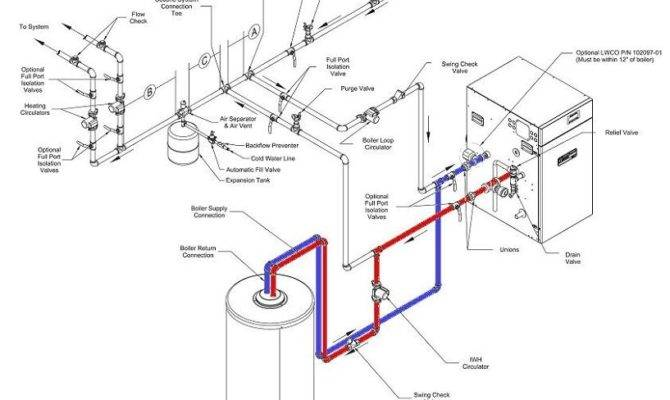 26 Hot Water Piping System Is Mix Of Brilliant Creativity